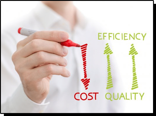 Reduced Utility Costs